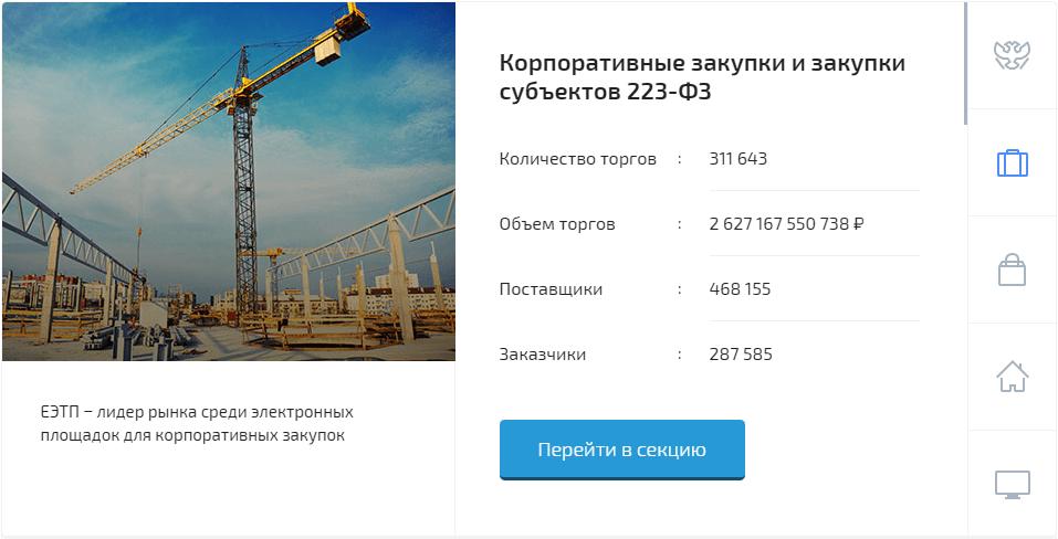 Корпоративные закупки на Росэлторг по ФЗ